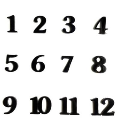 Набір  цифр арабських №2 чорний В-1.8